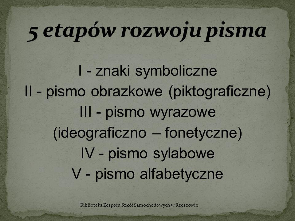 5 etapów rozwoju pisma I - znaki symboliczne