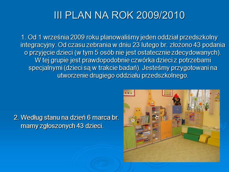 III PLAN NA ROK 2009/2010 1. Od 1 września 2009 roku planowaliśmy jeden oddział przedszkolny integracyjny. Od czasu zebrania w dniu 23 lutego br. złożono 43 podania o przyjęcie dzieci (w tym 5 osób nie jest ostatecznie zdecydowanych). W tej grupie jest prawdopodobnie czwórka dzieci z potrzebami specjalnymi (dzieci są w trakcie badań). Jesteśmy przygotowani na utworzenie drugiego oddziału przedszkolnego.