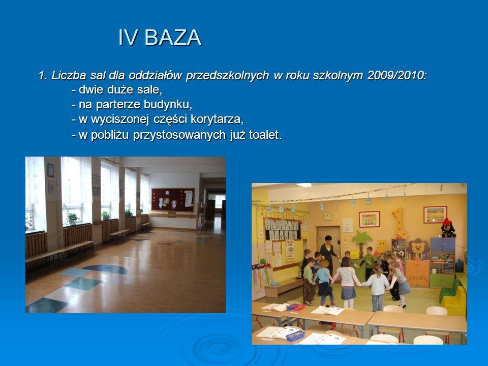 IV BAZA 1. Liczba sal dla oddziałów przedszkolnych w roku szkolnym 2009/2010: - dwie duże sale, - na parterze budynku,