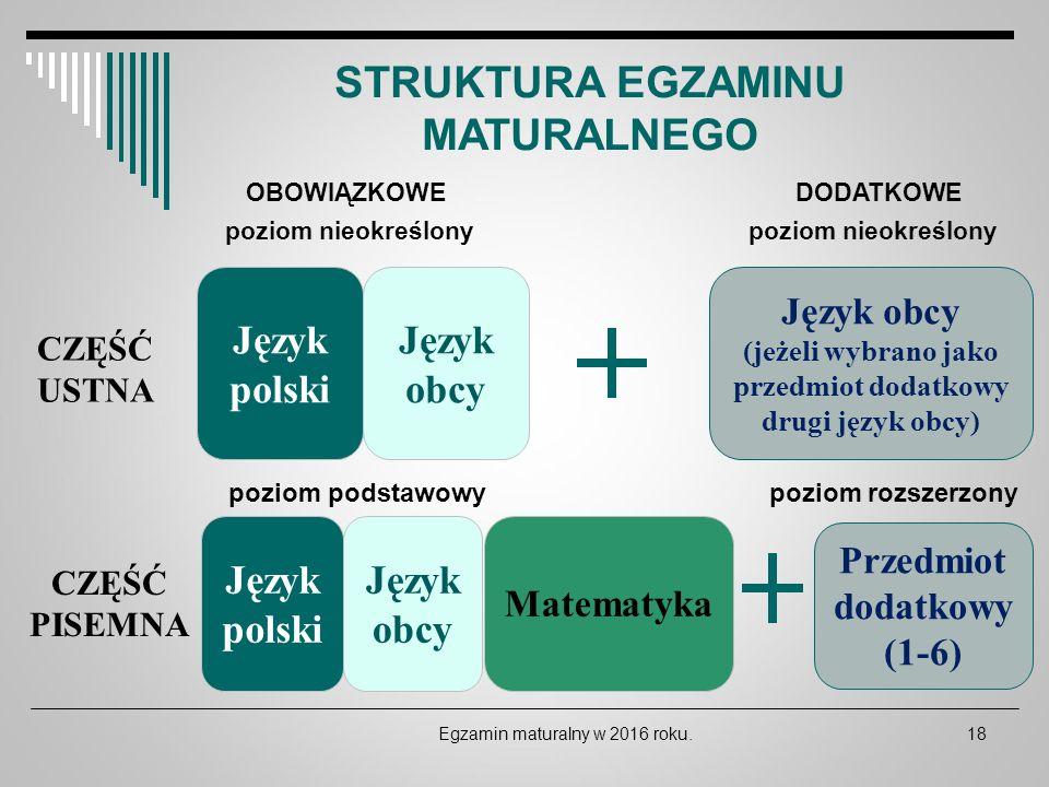STRUKTURA EGZAMINU MATURALNEGO