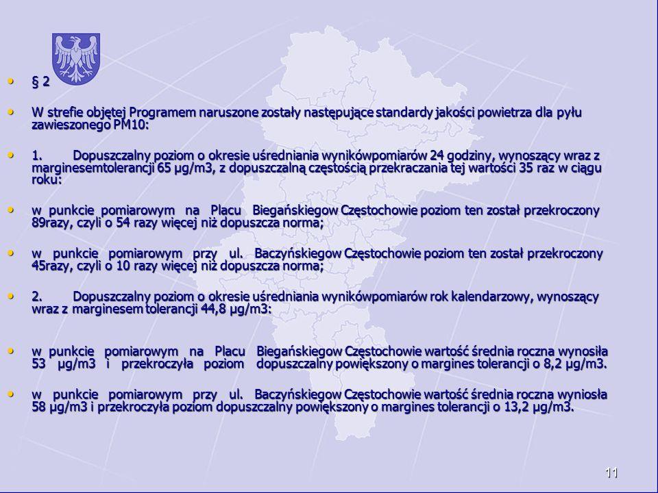 § 2 W strefie objętej Programem naruszone zostały następujące standardy jakości powietrza dla pyłu zawieszonego PM10: