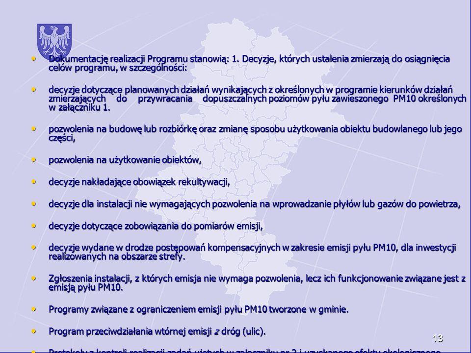 Dokumentację realizacji Programu stanowią: 1