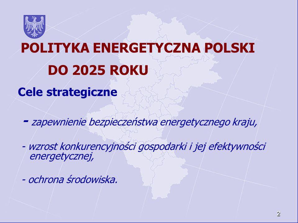 POLITYKA ENERGETYCZNA POLSKI DO 2025 ROKU