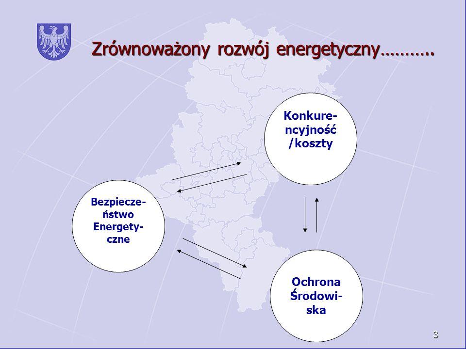 Zrównoważony rozwój energetyczny………..
