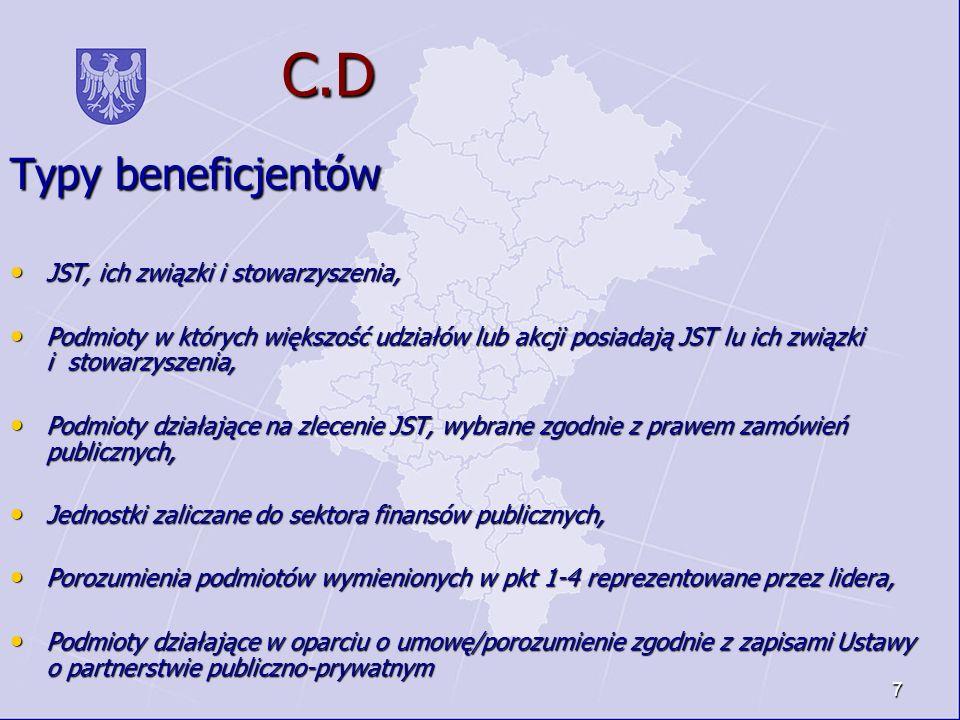 C.D Typy beneficjentów JST, ich związki i stowarzyszenia,