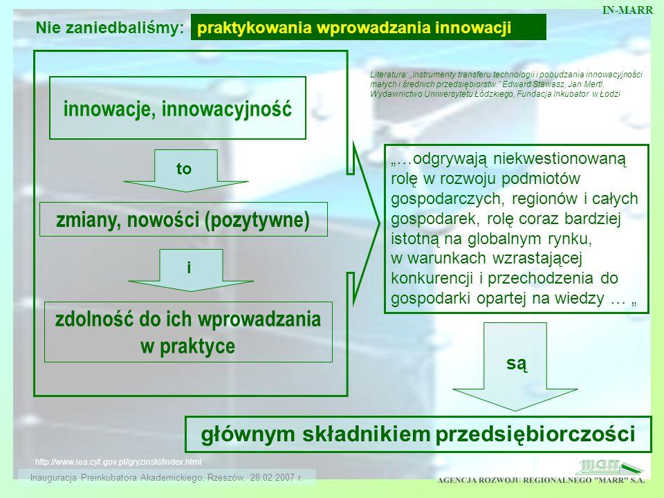 innowacje, innowacyjność