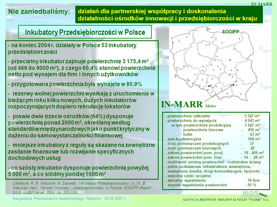 Inkubatory Przedsiębiorczości w Polsce