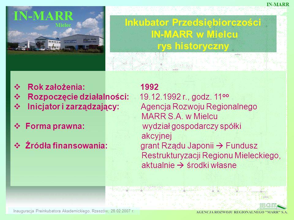 Inkubator Przedsiębiorczości IN-MARR w Mielcu rys historyczny