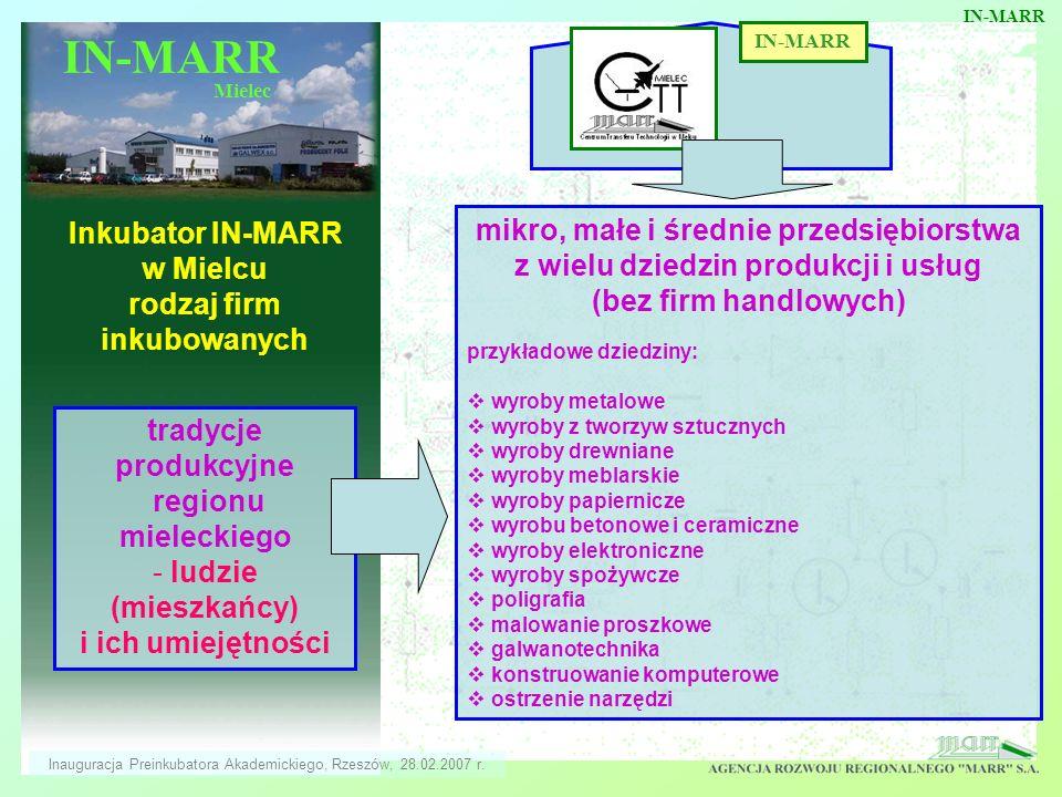 IN-MARR Inkubator IN-MARR w Mielcu rodzaj firm inkubowanych