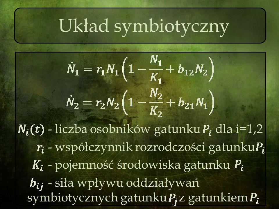 Układ symbiotyczny