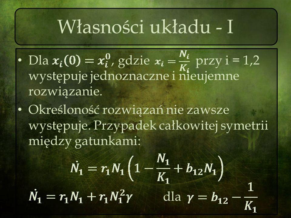 Własności układu - I Dla , gdzie przy i = 1,2 występuje jednoznaczne i nieujemne rozwiązanie.
