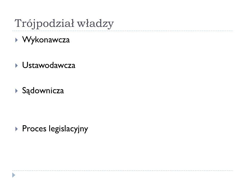 Trójpodział władzy Wykonawcza Ustawodawcza Sądownicza