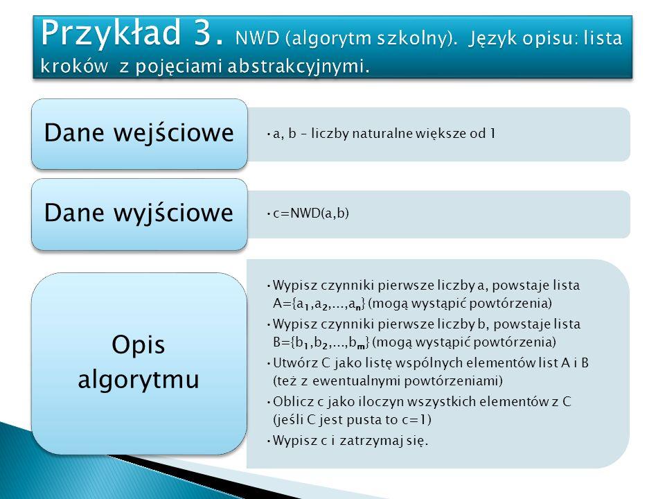 Przykład 3. NWD (algorytm szkolny)