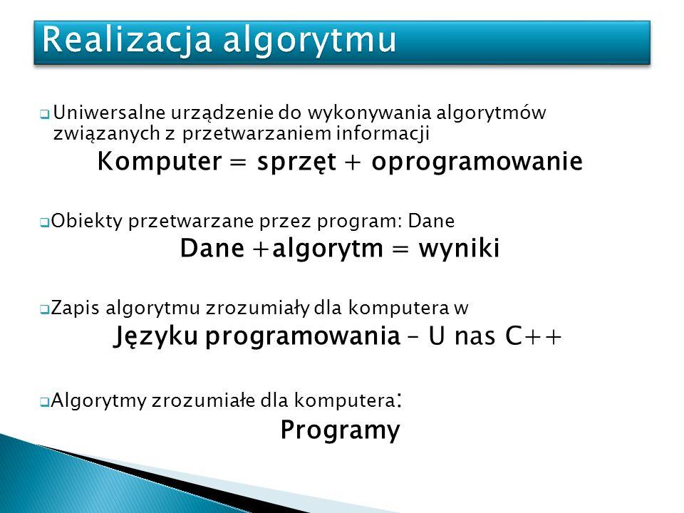 Komputer = sprzęt + oprogramowanie Dane +algorytm = wyniki
