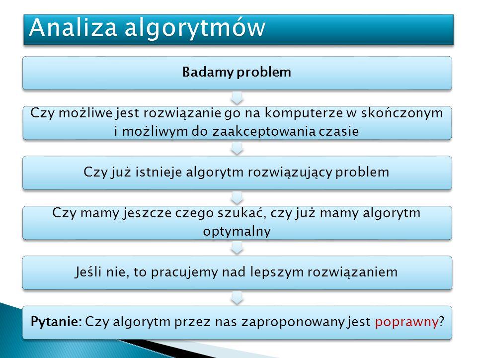 Analiza algorytmów Badamy problem. Czy możliwe jest rozwiązanie go na komputerze w skończonym i możliwym do zaakceptowania czasie.