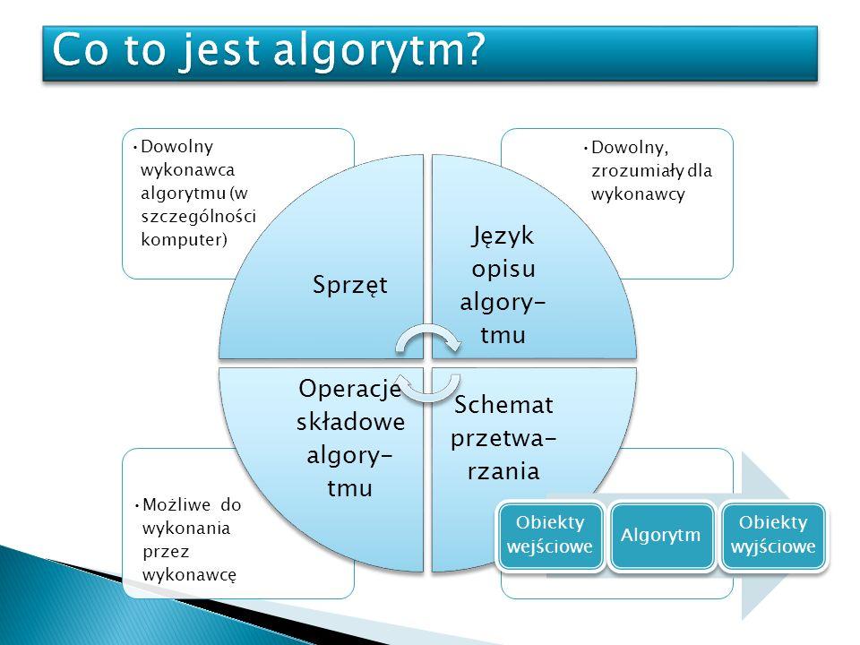 Co to jest algorytm Operacje składowe algory-tmu
