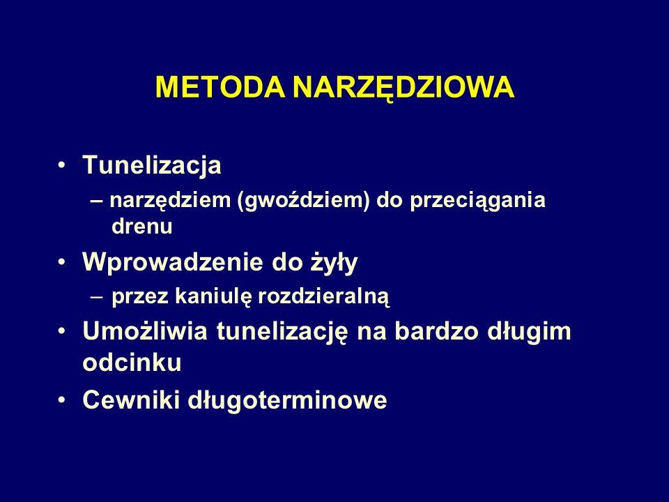 METODA NARZĘDZIOWA Tunelizacja Wprowadzenie do żyły