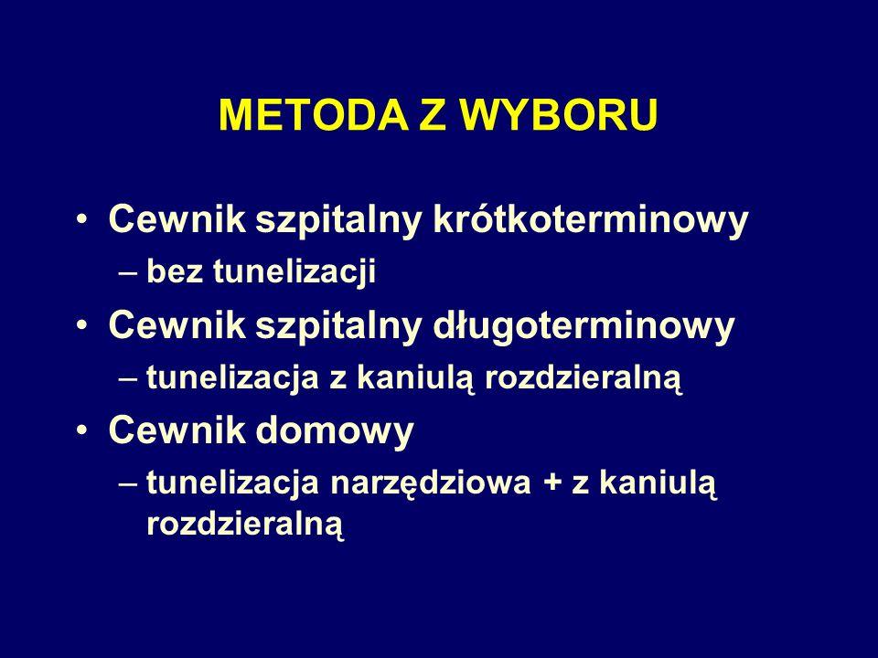 METODA Z WYBORU Cewnik szpitalny krótkoterminowy