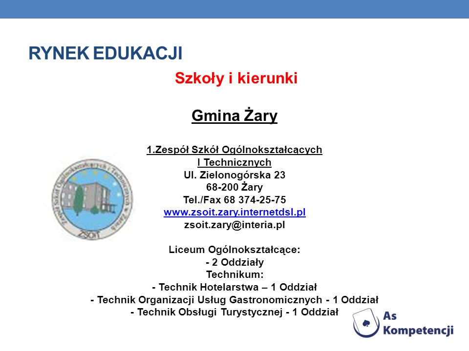 Rynek edukacji Szkoły i kierunki Gmina Żary