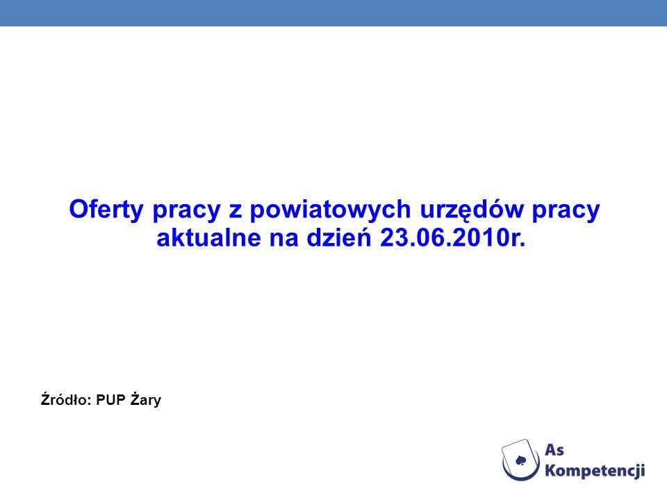 Oferty pracy z powiatowych urzędów pracy aktualne na dzień 23. 06