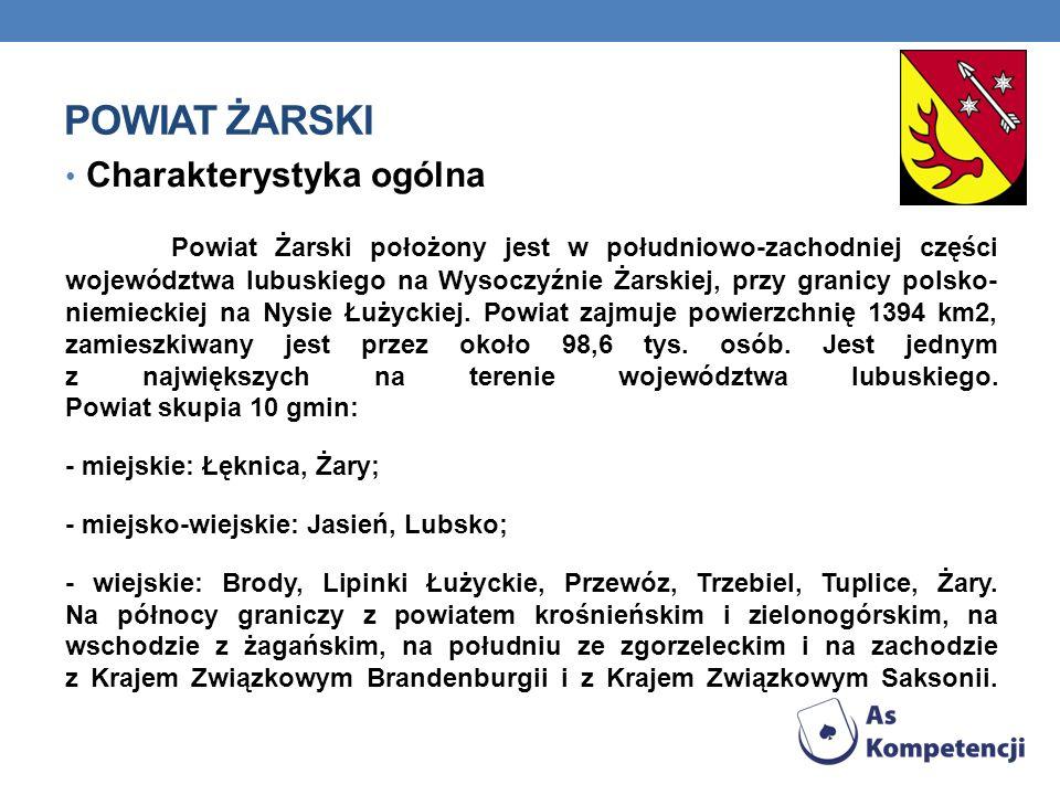 Powiat żarski Charakterystyka ogólna