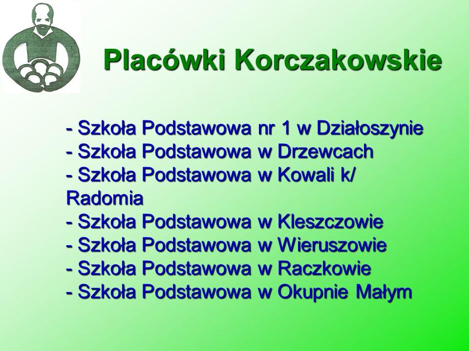 Placówki Korczakowskie