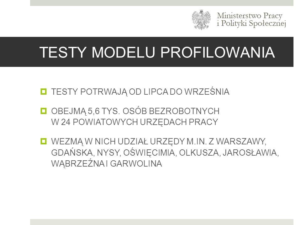 TESTY MODELU PROFILOWANIA