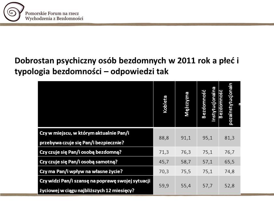 Dobrostan psychiczny osób bezdomnych w 2011 rok a płeć i typologia bezdomności – odpowiedzi tak