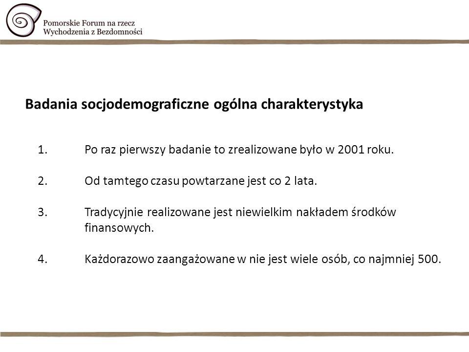 Badania socjodemograficzne ogólna charakterystyka
