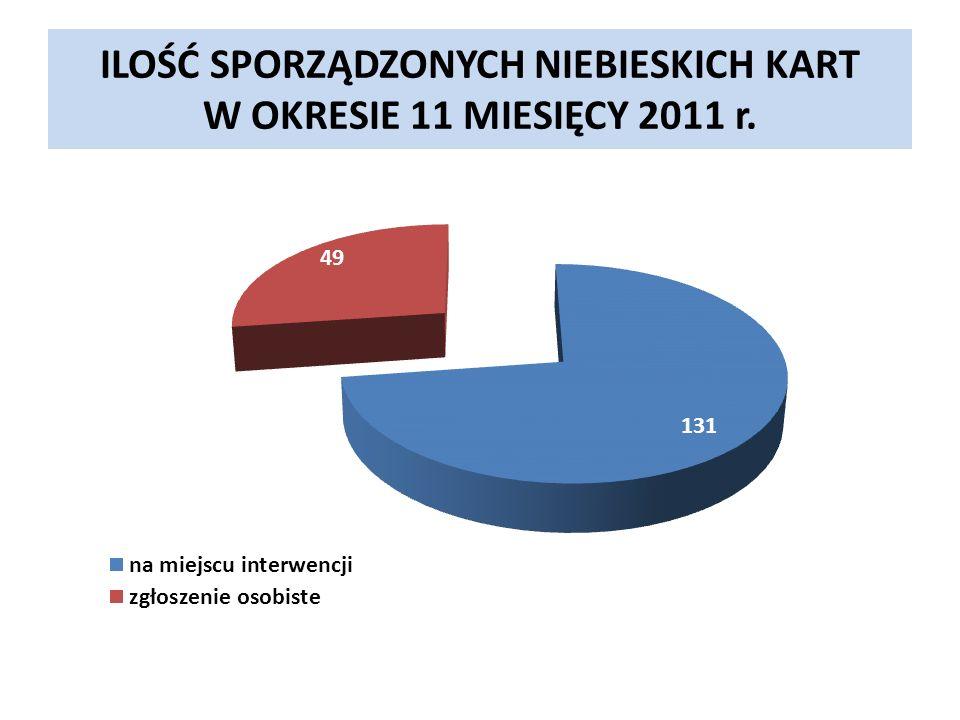 ILOŚĆ SPORZĄDZONYCH NIEBIESKICH KART W OKRESIE 11 MIESIĘCY 2011 r.