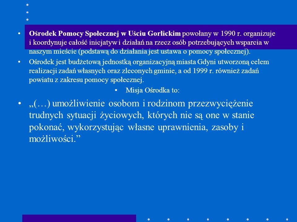 Ośrodek Pomocy Społecznej w Uściu Gorlickim powołany w 1990 r