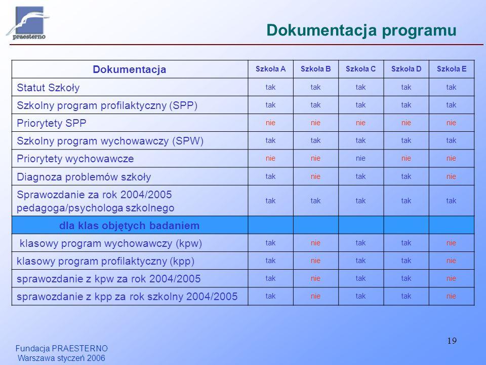 Dokumentacja programu