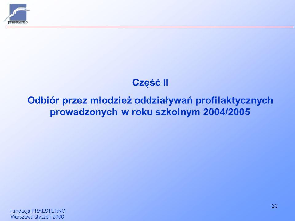 Część II Odbiór przez młodzież oddziaływań profilaktycznych prowadzonych w roku szkolnym 2004/2005