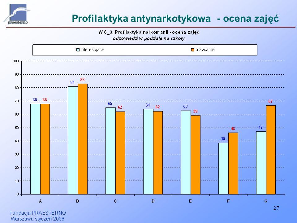 Profilaktyka antynarkotykowa - ocena zajęć