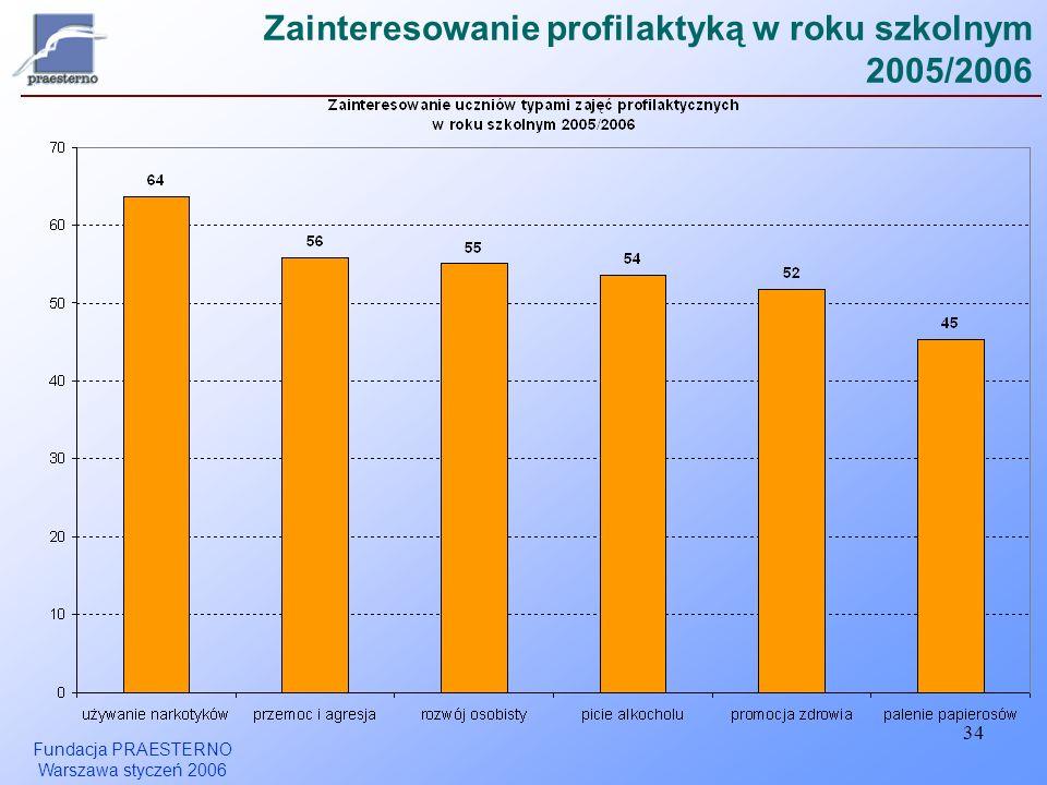 Zainteresowanie profilaktyką w roku szkolnym 2005/2006