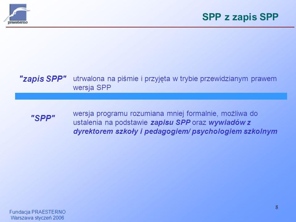 SPP z zapis SPP zapis SPP SPP