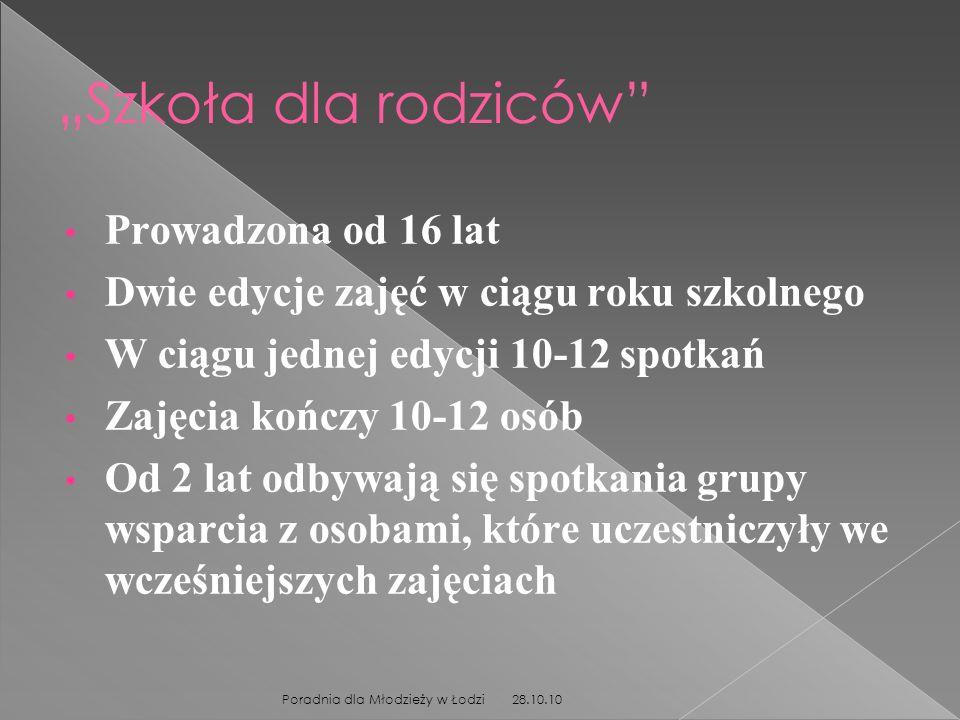 """""""Szkoła dla rodziców Prowadzona od 16 lat"""
