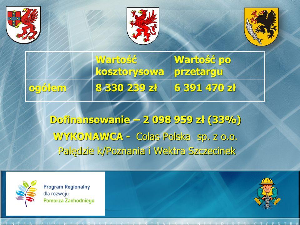 Dofinansowanie – 2 098 959 zł (33%)