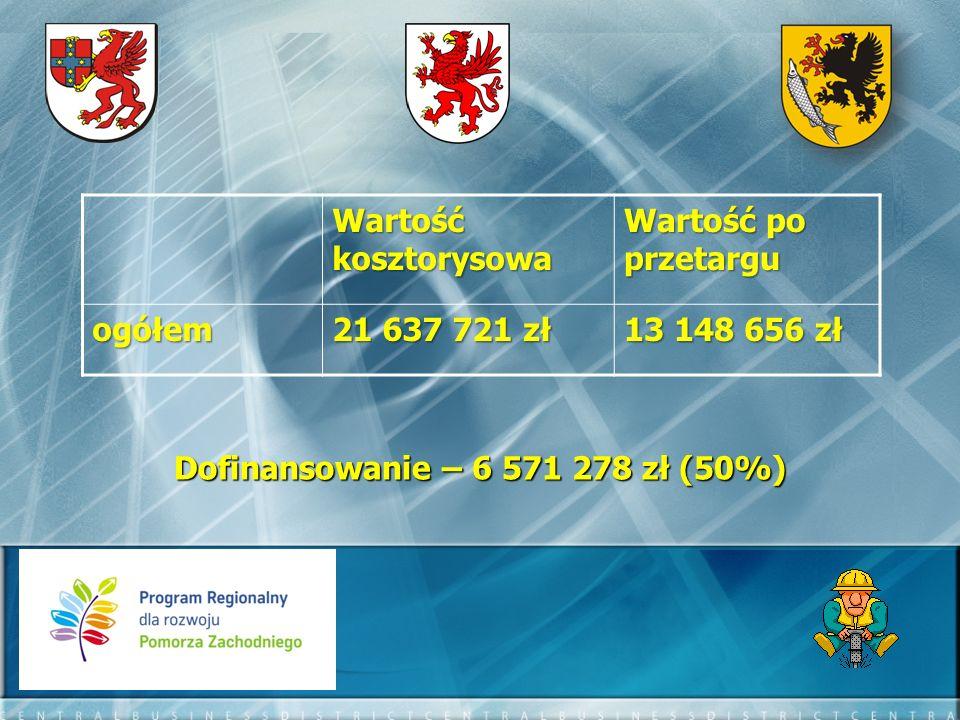 Dofinansowanie – 6 571 278 zł (50%)