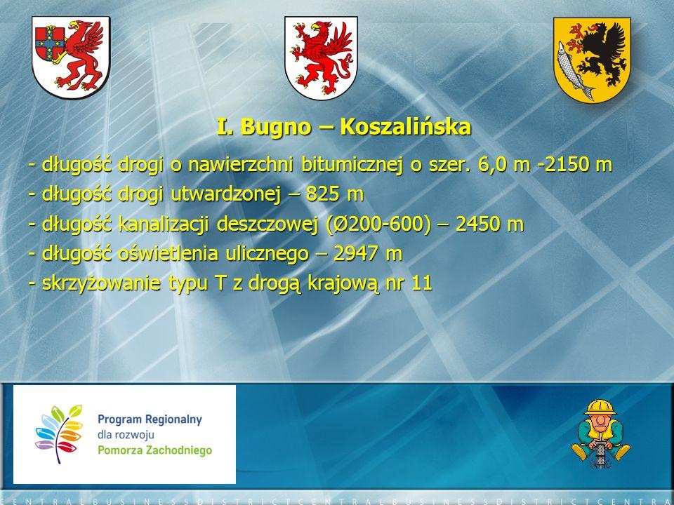 I. Bugno – Koszalińska - długość drogi o nawierzchni bitumicznej o szer. 6,0 m -2150 m. - długość drogi utwardzonej – 825 m.