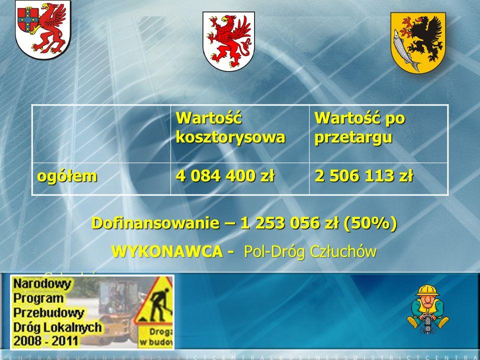 Dofinansowanie – 1 253 056 zł (50%)