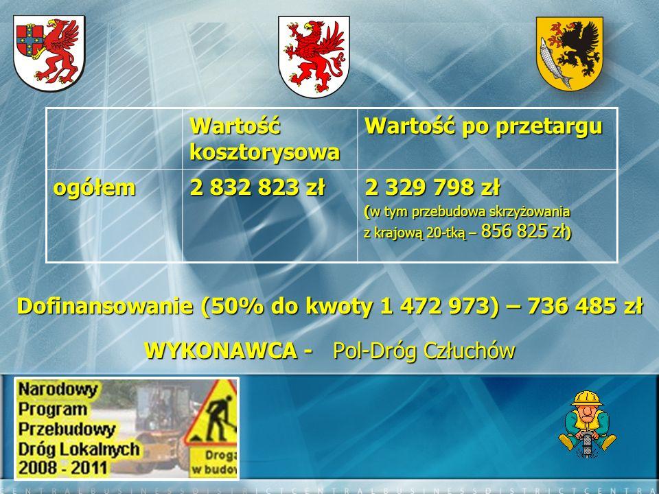 Dofinansowanie (50% do kwoty 1 472 973) – 736 485 zł