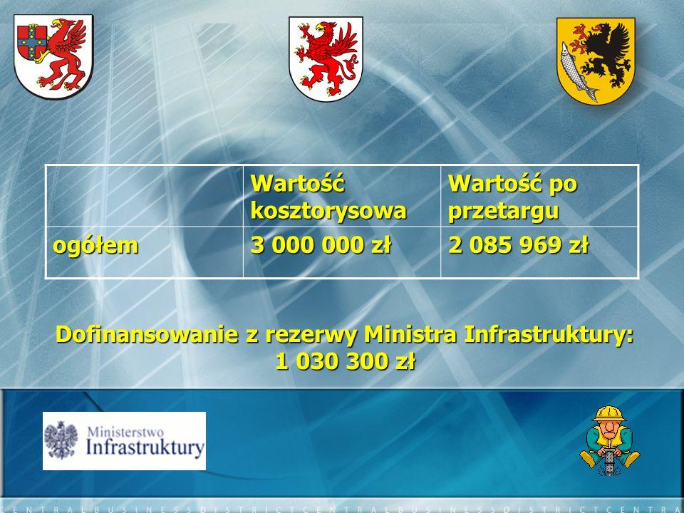 Dofinansowanie z rezerwy Ministra Infrastruktury: 1 030 300 zł