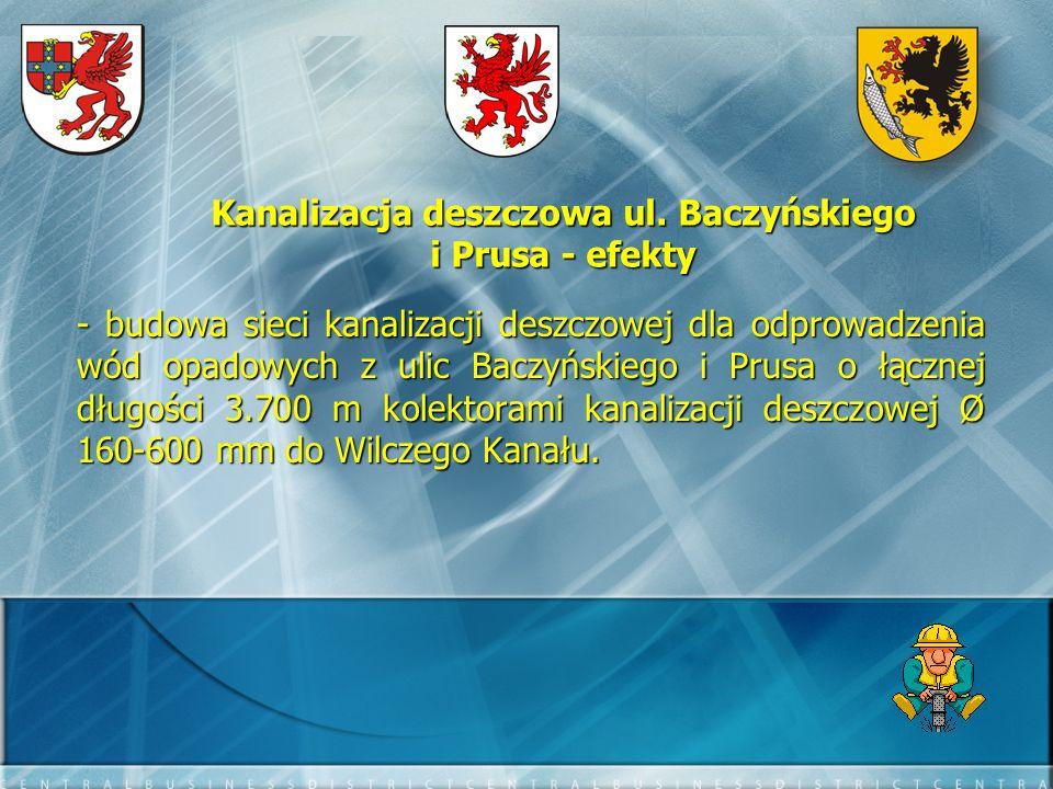 Kanalizacja deszczowa ul. Baczyńskiego i Prusa - efekty