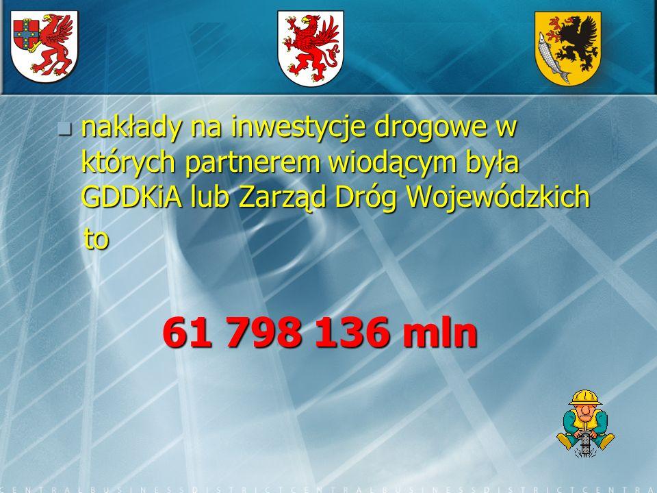 nakłady na inwestycje drogowe w których partnerem wiodącym była GDDKiA lub Zarząd Dróg Wojewódzkich
