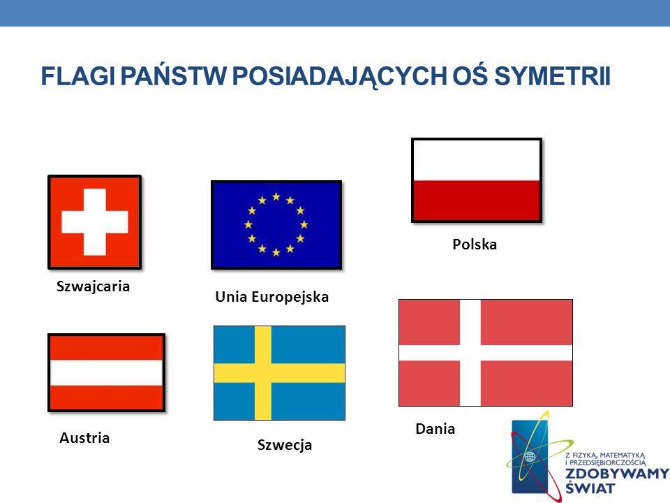 Flagi państw posiadających oś symetrii