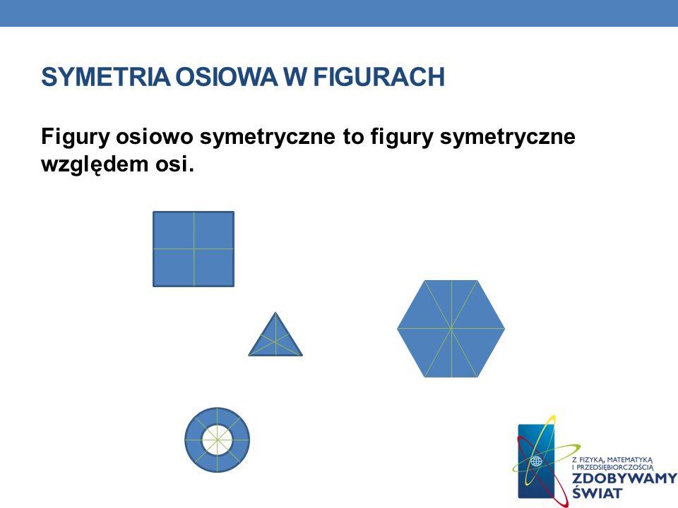 Symetria osiowa w figurach