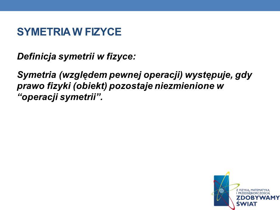 Symetria w fizyce