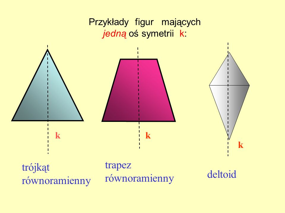 Przykłady figur mających jedną oś symetrii k: