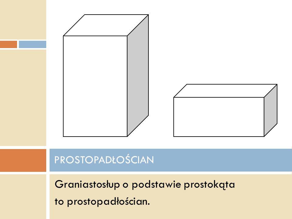 Graniastosłup o podstawie prostokąta to prostopadłościan.